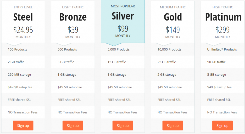AmeriCommerce Plans and Pricing (click to enlarge)