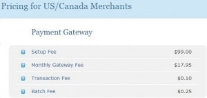 Authorize.Net Review – Fees Breakdown