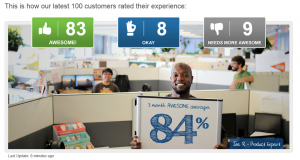 iContact Customer Satisfaction (click to enlarge)