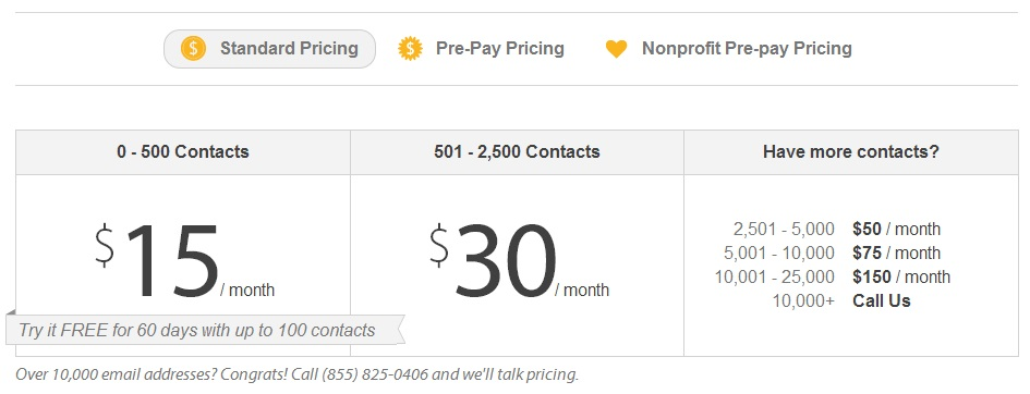 Constant Contact Pricing Structure (click to enlarge)