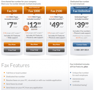 RingCentral Fax Plans and Pricing (click to enlarge)